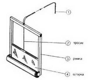 shtorka-radiatora