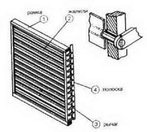 zhalusi-radiatora