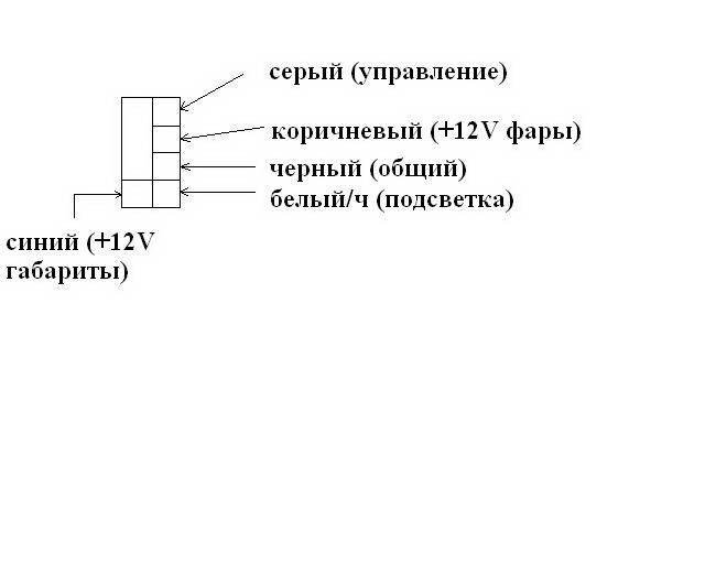 zenit-sonata1