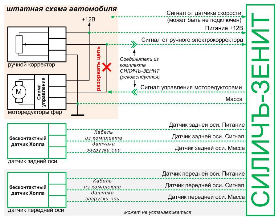 Автокорректор фар, схема подключения