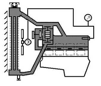 Рис. 10 Четырехпериодная система охлаждения