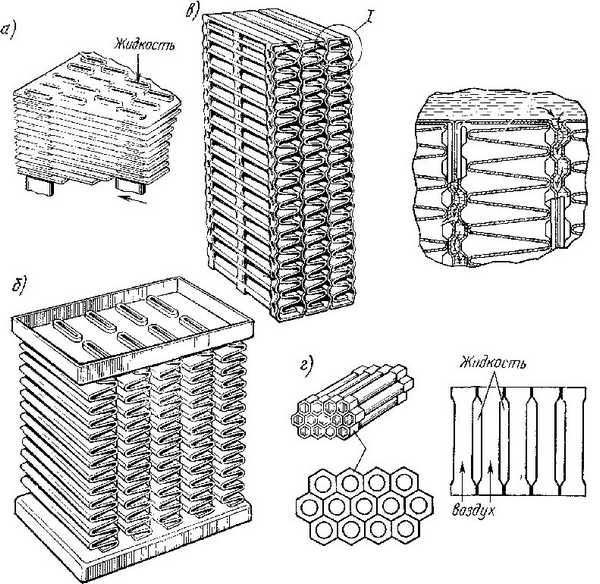 Рис. 12 Решетки радиаторов