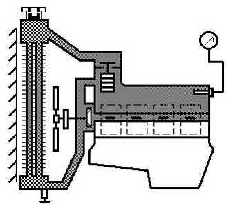 Рис. 8 Двухпериодная система охлаждения