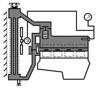 Рис. 9 Трехпериодная система охлаждения