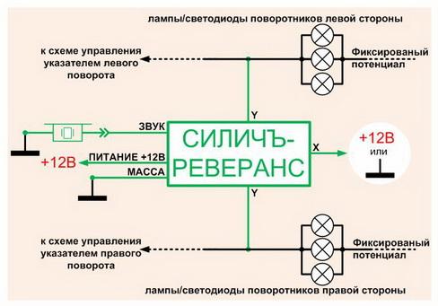 reverans2016 schem